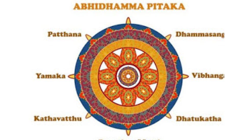 abhidhamma-pitaka